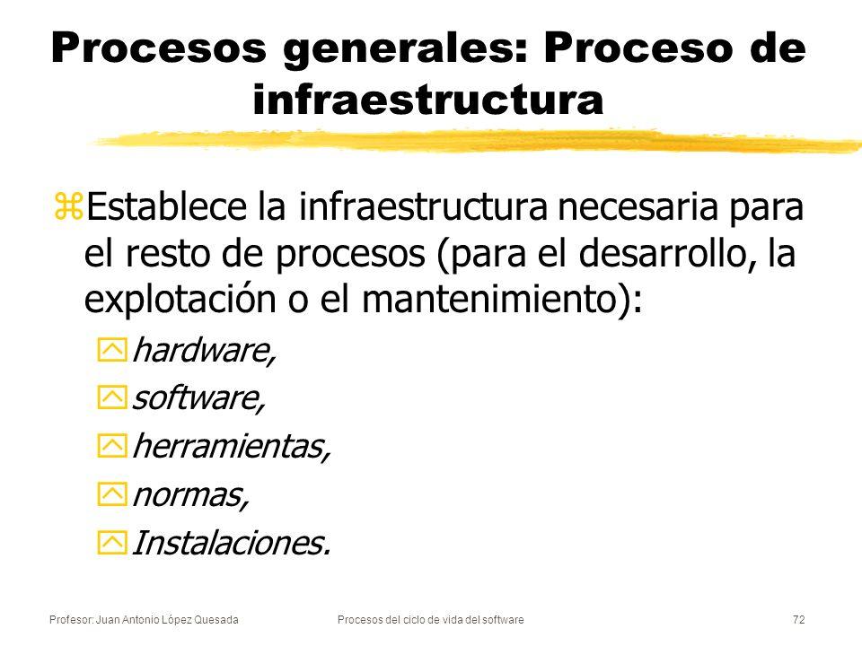 Procesos generales: Proceso de infraestructura