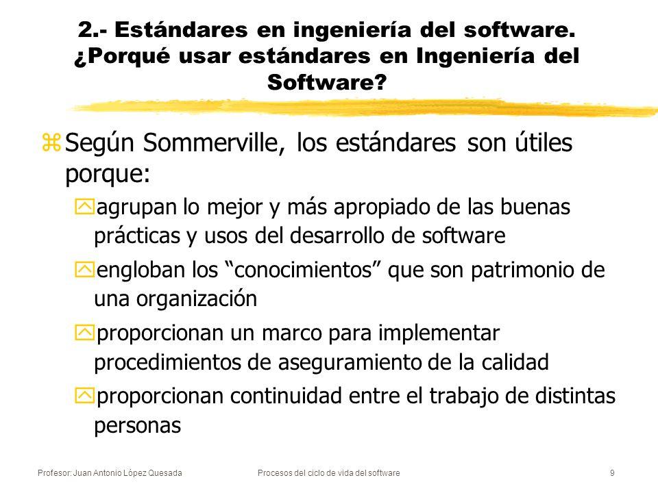 Procesos del ciclo de vida del software