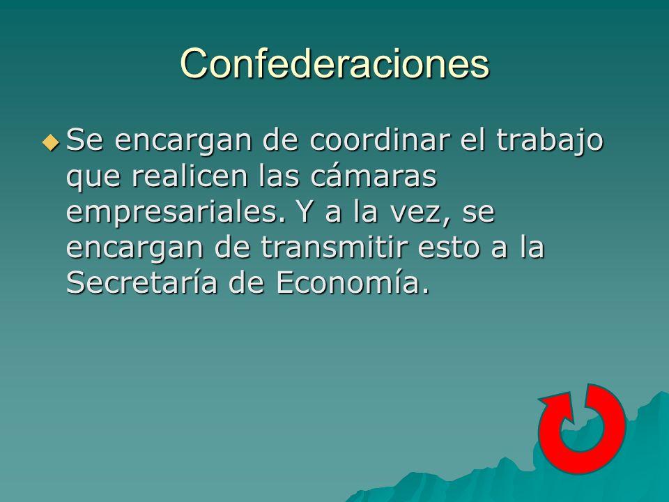 Confederaciones