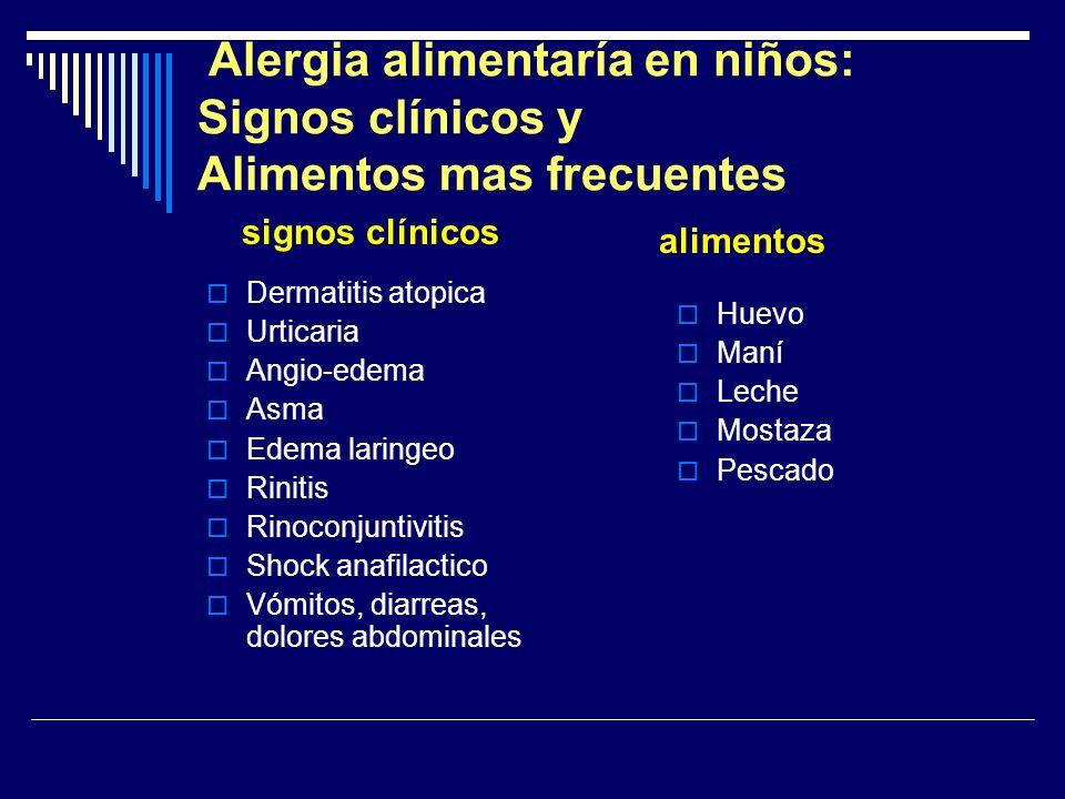 Alergia alimentaría en niños: Signos clínicos y Alimentos mas frecuentes