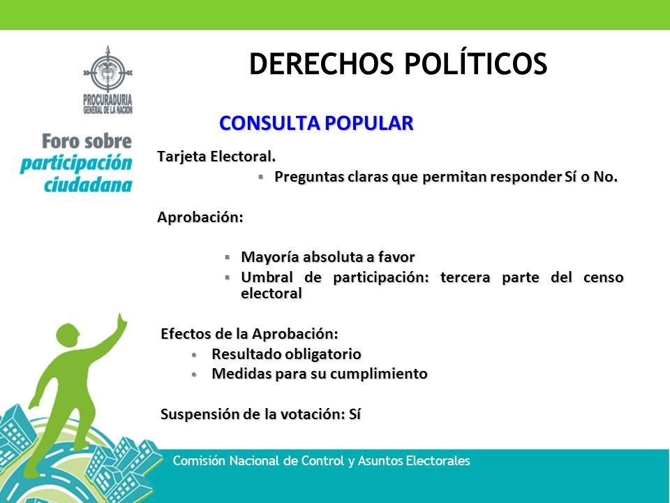 CONSULTA POPULAR Tarjeta Electoral.