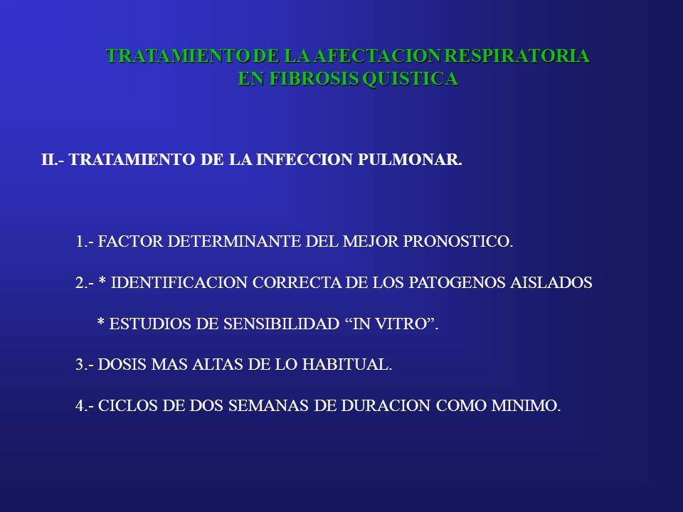 TRATAMIENTO DE LA AFECTACION RESPIRATORIA