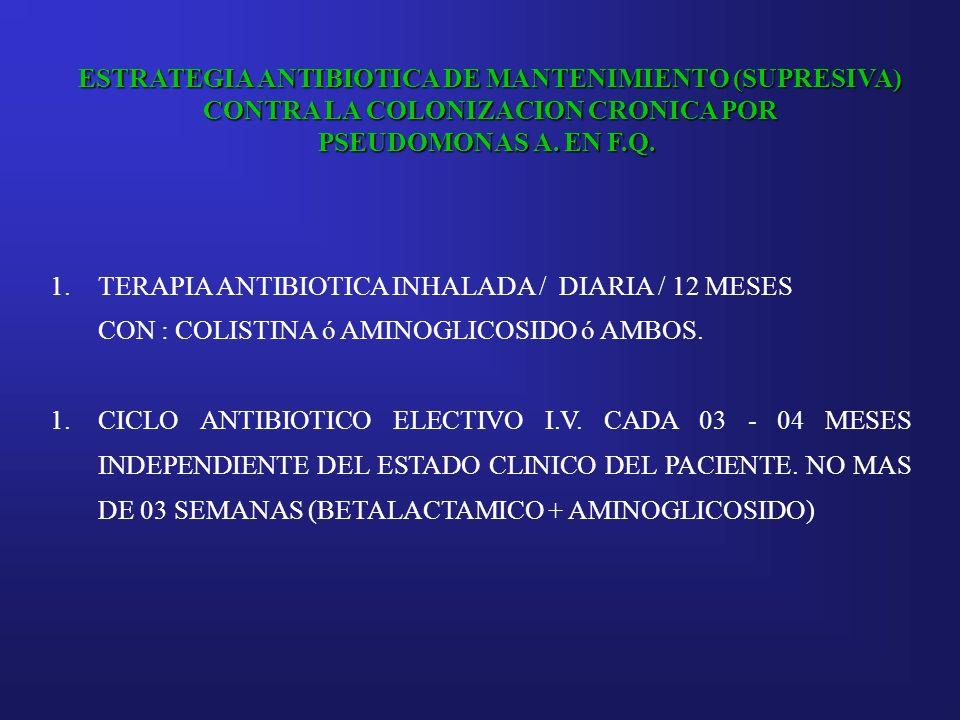 ESTRATEGIA ANTIBIOTICA DE MANTENIMIENTO (SUPRESIVA)
