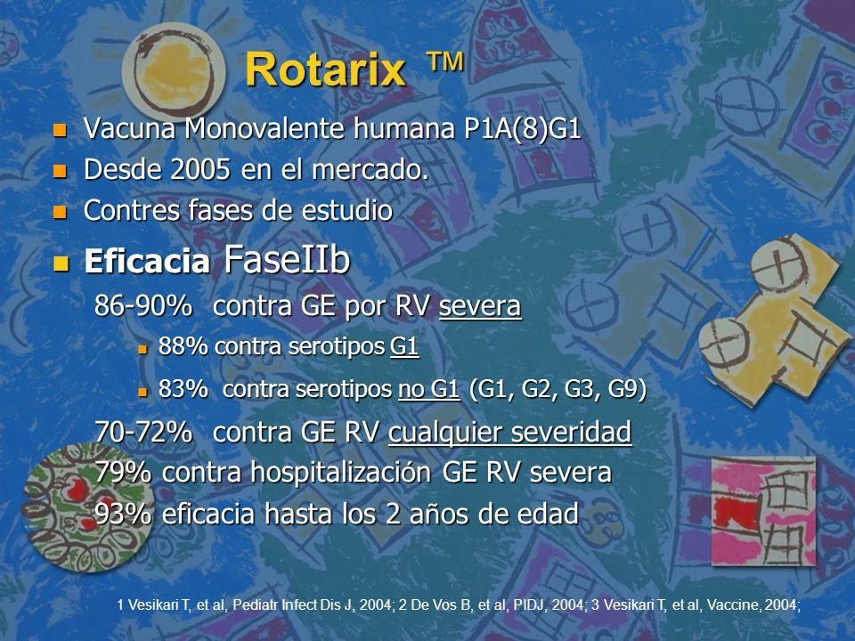 Rotarix ™ Eficacia FaseIIb Vacuna Monovalente humana P1A(8)G1