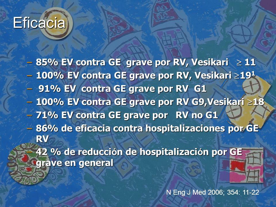 Eficacia 85% EV contra GE grave por RV, Vesikari  11