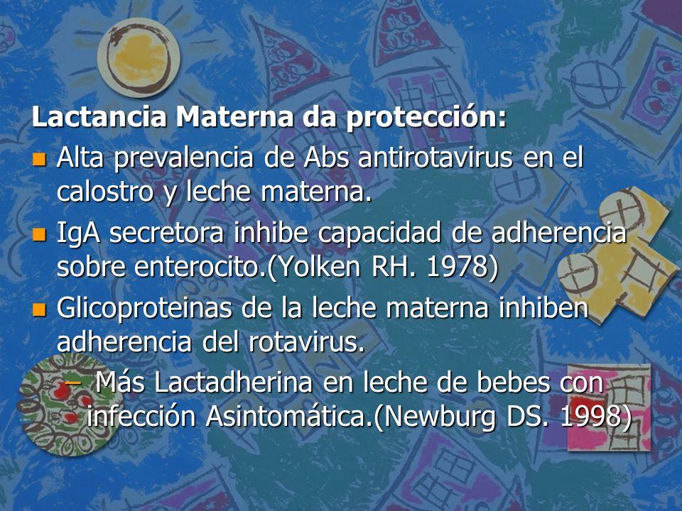 Lactancia Materna da protección: