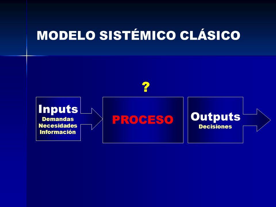MODELO SISTÉMICO CLÁSICO