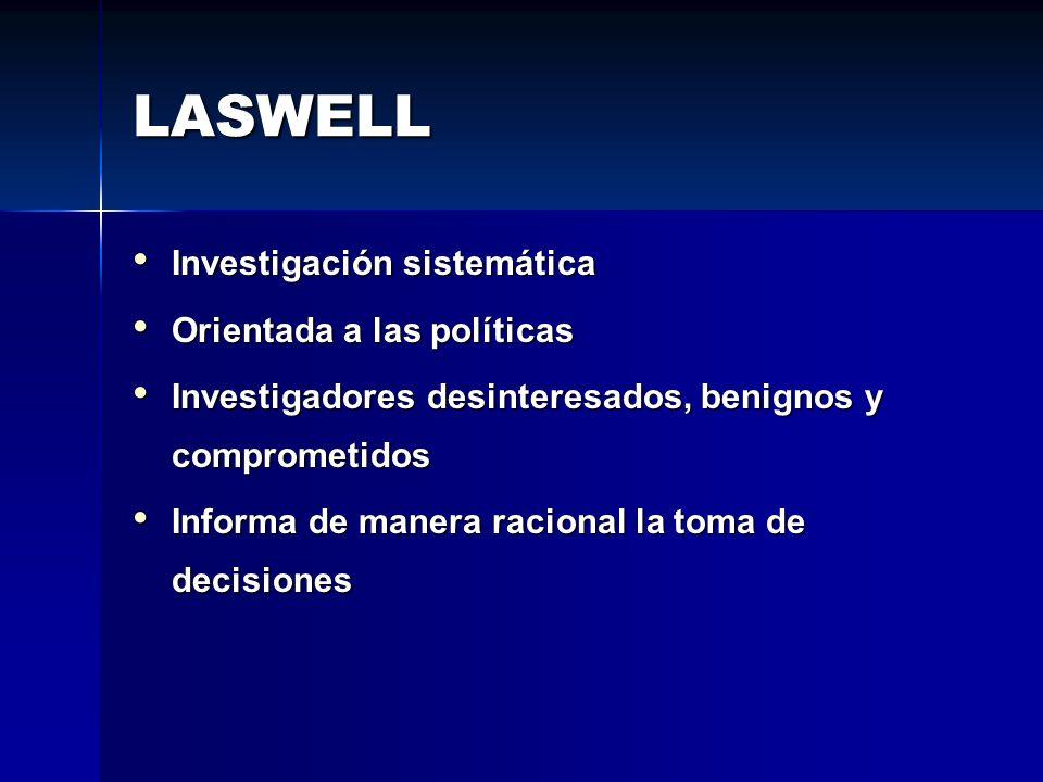 LASWELL Investigación sistemática Orientada a las políticas