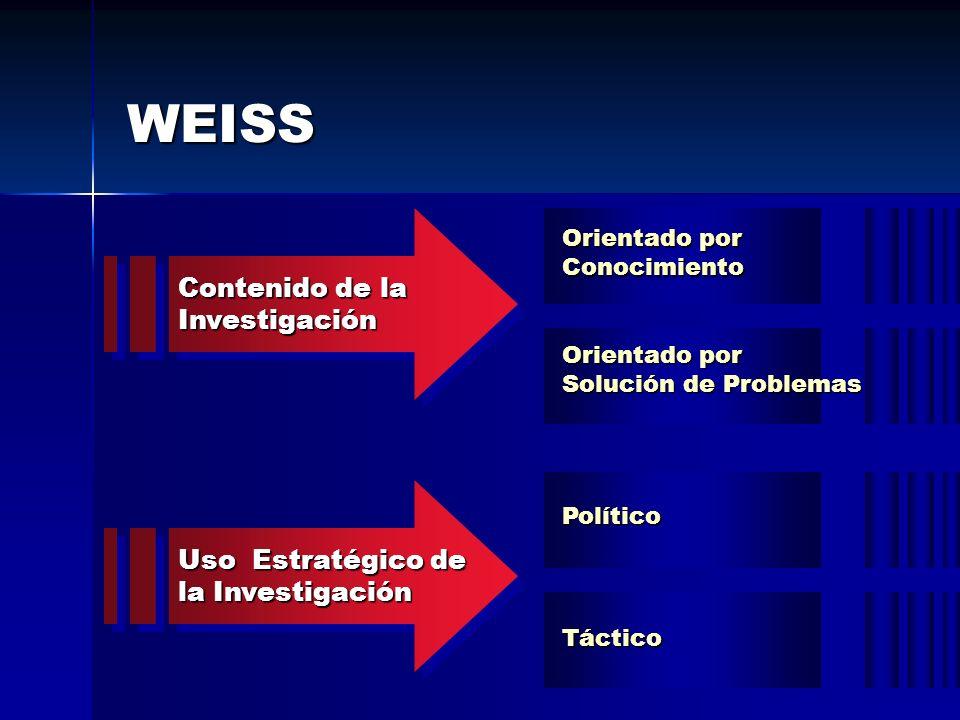 WEISS Contenido de la Investigación Uso Estratégico de
