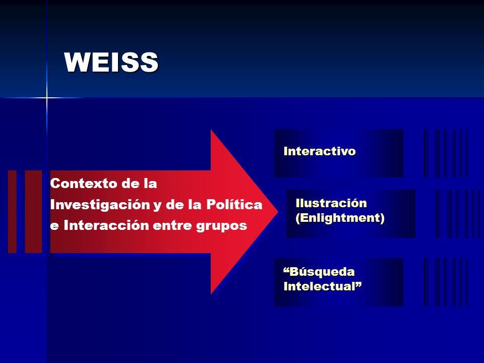 WEISS Contexto de la Investigación y de la Política