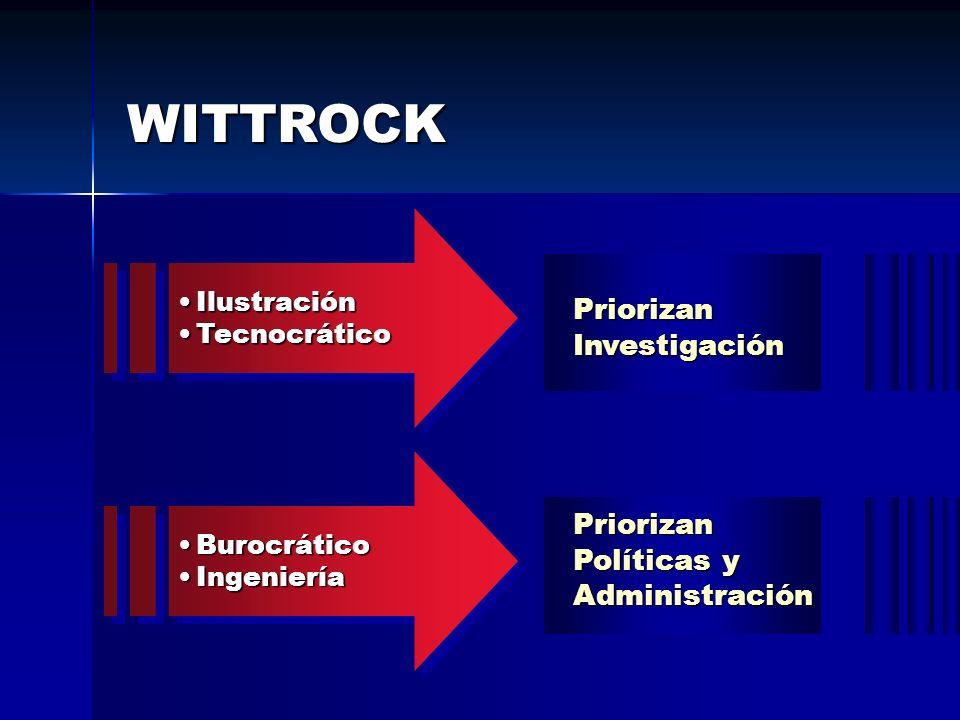 WITTROCK Priorizan Investigación Priorizan Políticas y Administración