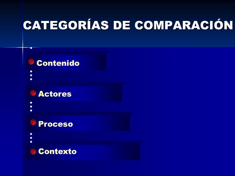 CATEGORÍAS DE COMPARACIÓN