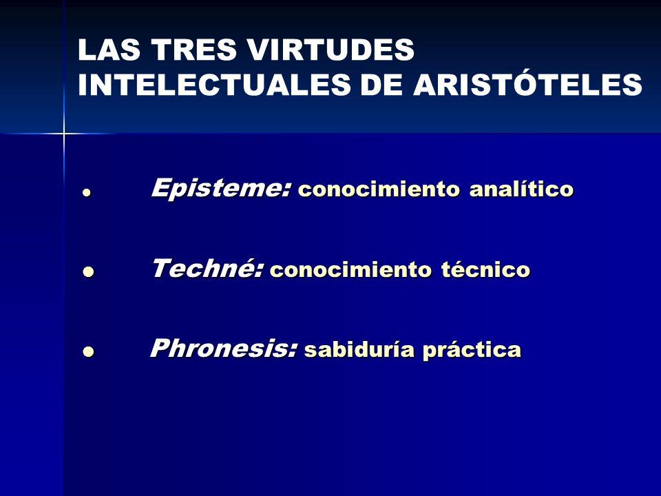 LAS TRES VIRTUDES INTELECTUALES DE ARISTÓTELES