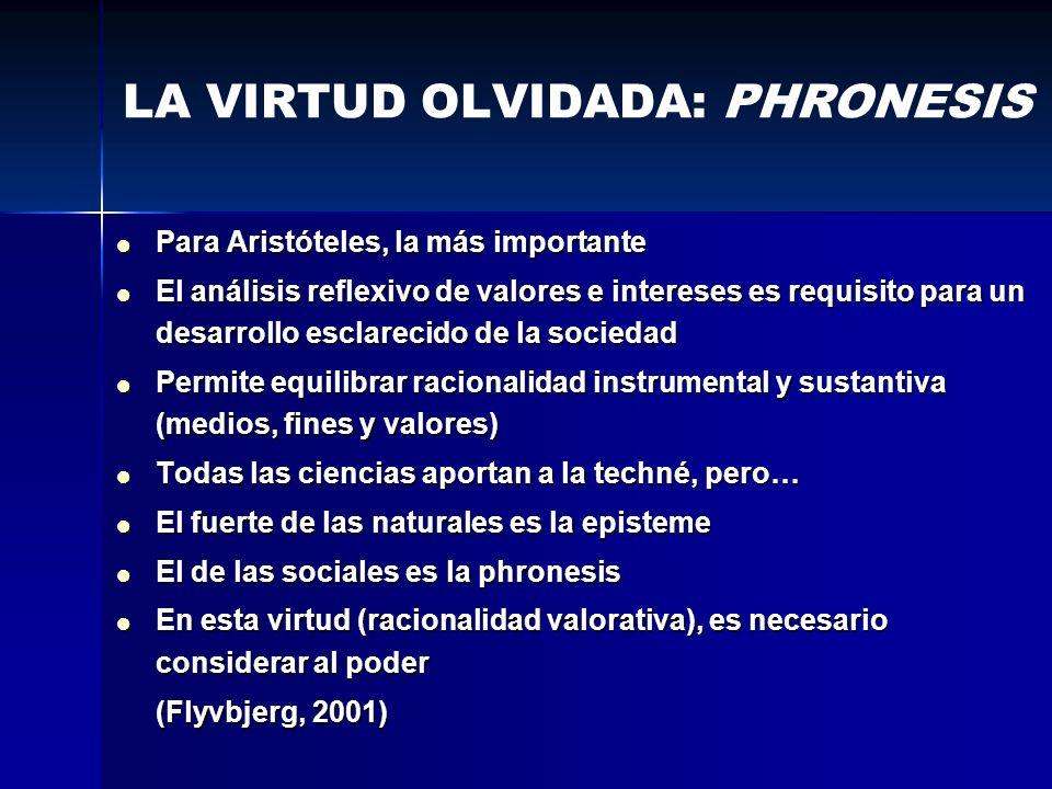 LA VIRTUD OLVIDADA: PHRONESIS