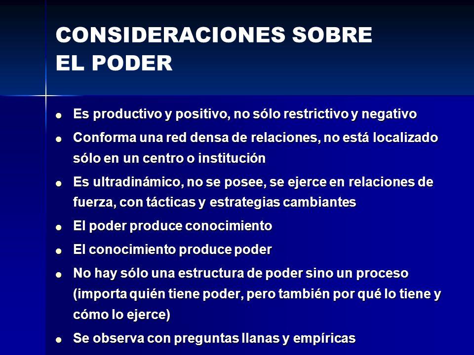 CONSIDERACIONES SOBRE EL PODER