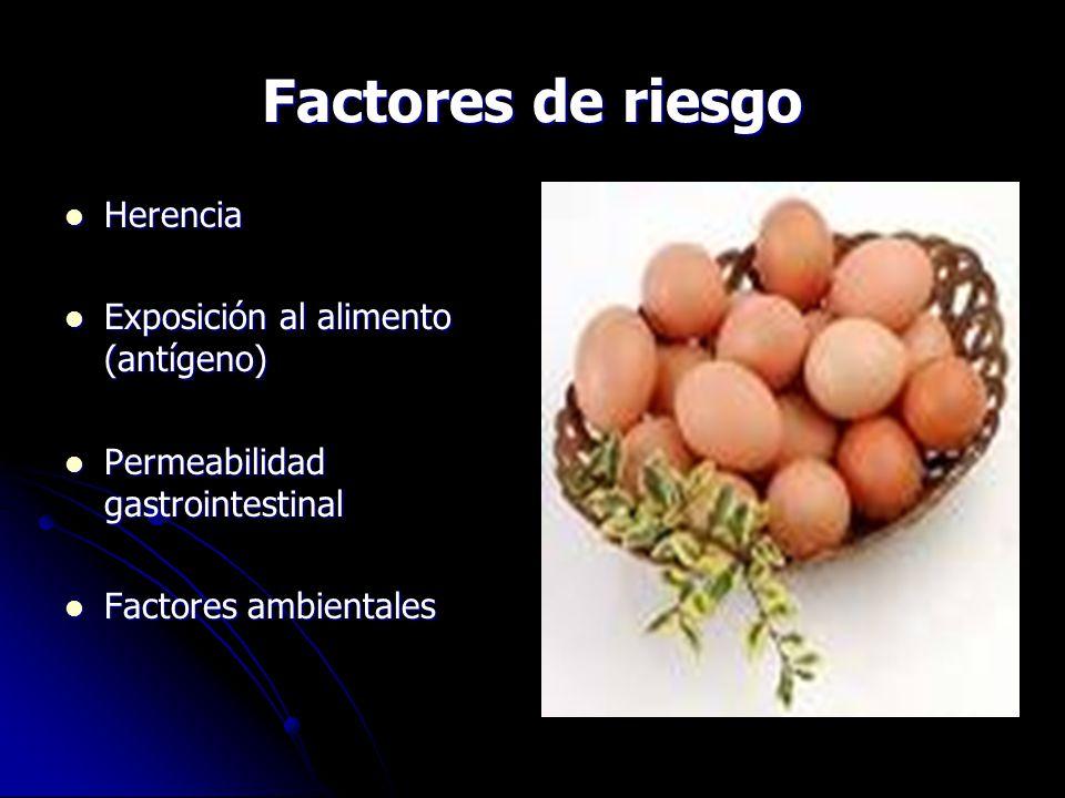 Factores de riesgo Herencia Exposición al alimento (antígeno)