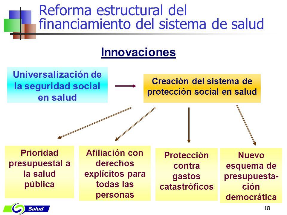 Reforma estructural del financiamiento del sistema de salud