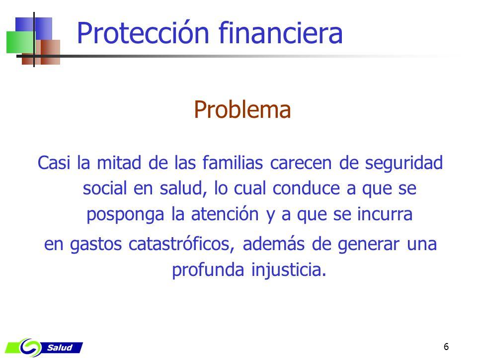 Protección financiera