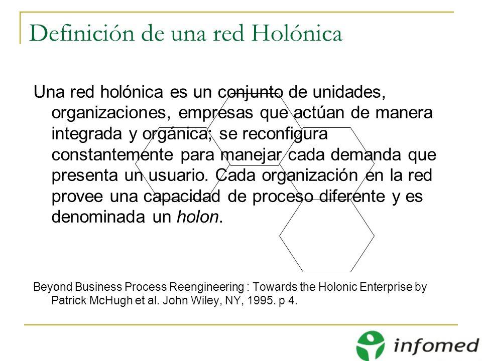 Definición de una red Holónica