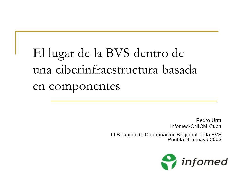 El lugar de la BVS dentro de una ciberinfraestructura basada en componentes