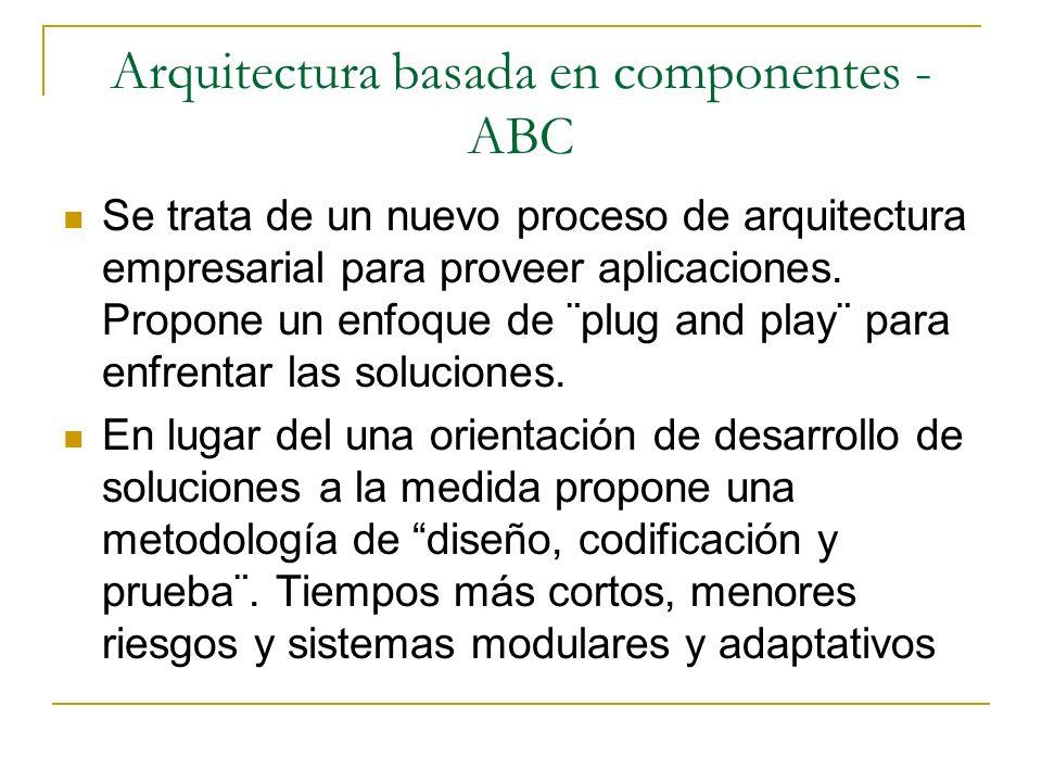 Arquitectura basada en componentes - ABC
