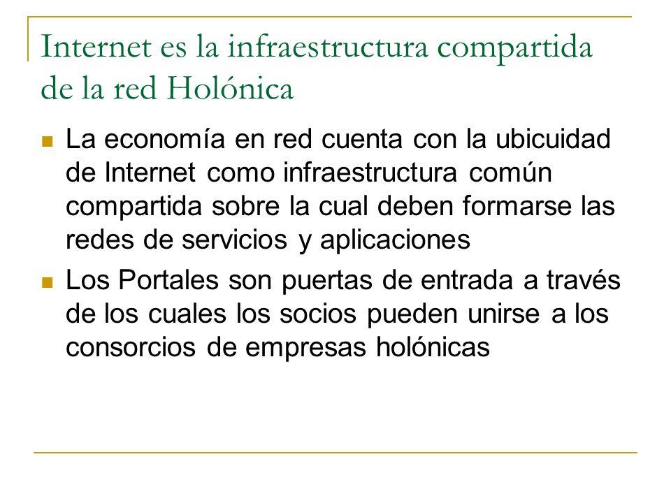 Internet es la infraestructura compartida de la red Holónica