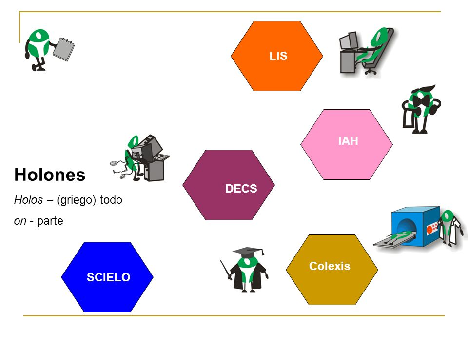 Holones LIS BVS IAH Holos – (griego) todo DECS on - parte Colexis