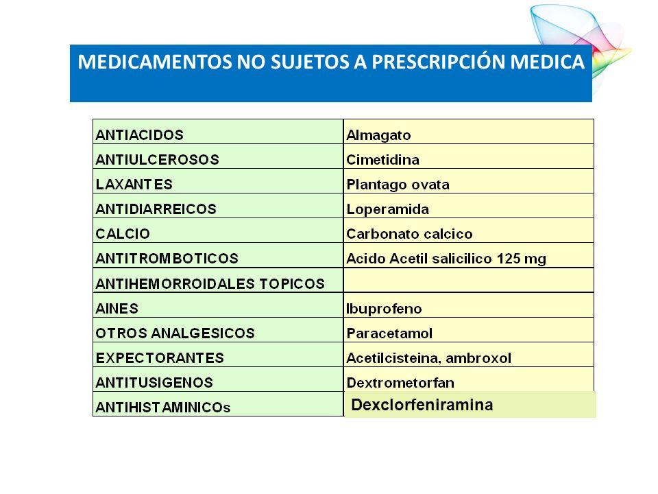 MEDICAMENTOS NO SUJETOS A PRESCRIPCIÓN MEDICA