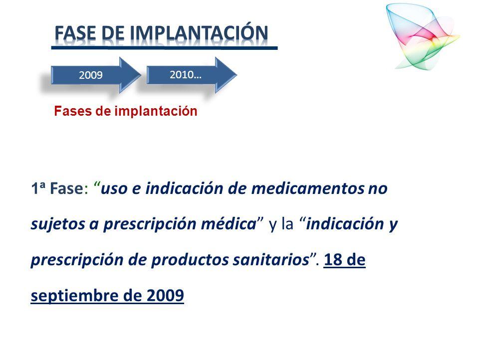 Fase de implantación 2009. 2010… Fases de implantación.