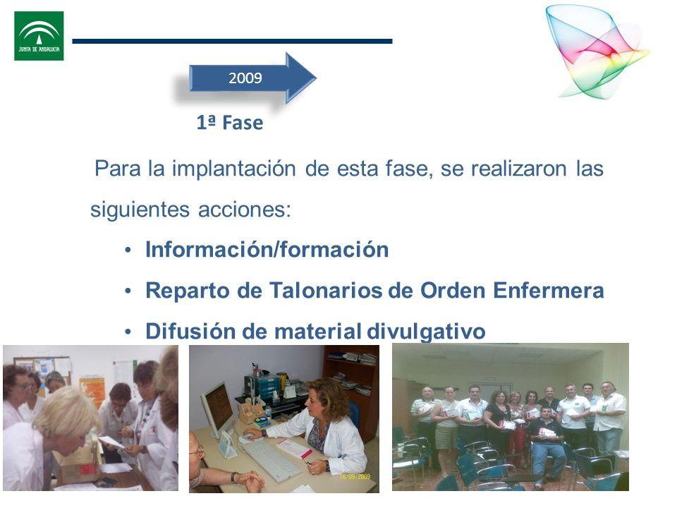 Información/formación Reparto de Talonarios de Orden Enfermera