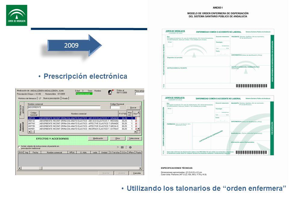 Prescripción electrónica