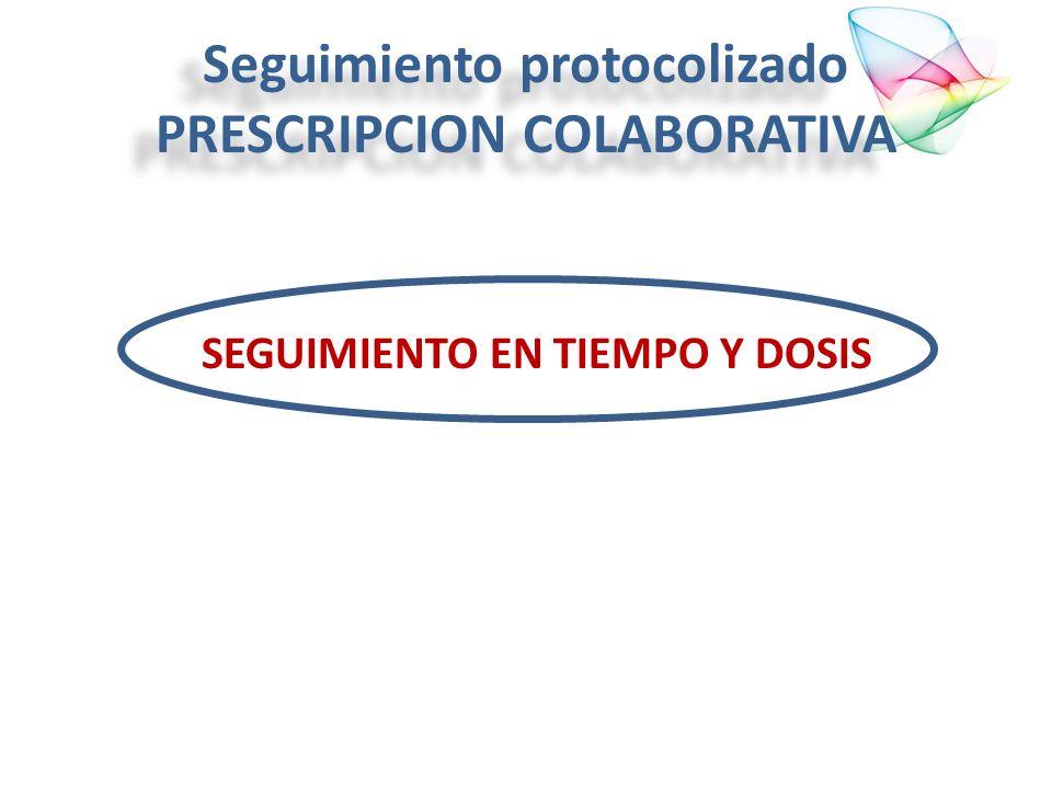 Seguimiento protocolizado PRESCRIPCION COLABORATIVA