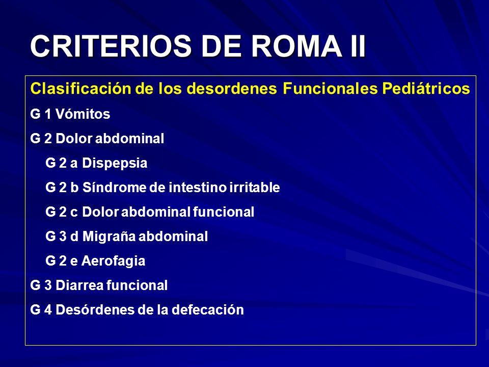 CRITERIOS DE ROMA II Clasificación de los desordenes Funcionales Pediátricos. G 1 Vómitos. G 2 Dolor abdominal.
