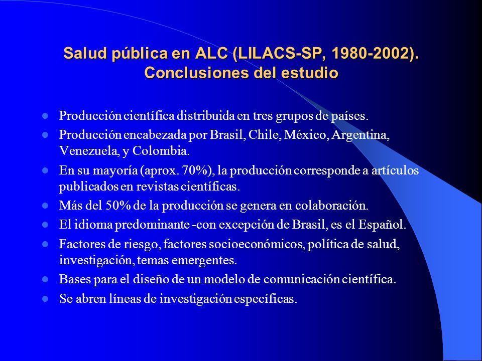 Salud pública en ALC (LILACS-SP, 1980-2002). Conclusiones del estudio