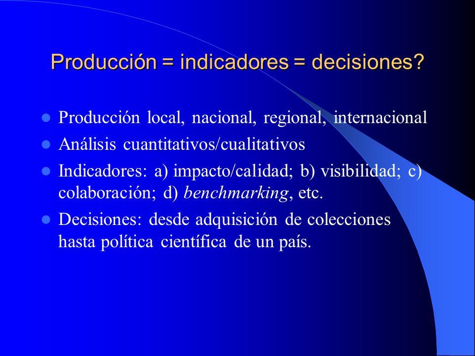 Producción = indicadores = decisiones