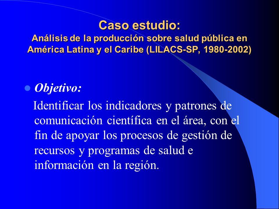 Caso estudio: Análisis de la producción sobre salud pública en América Latina y el Caribe (LILACS-SP, 1980-2002)