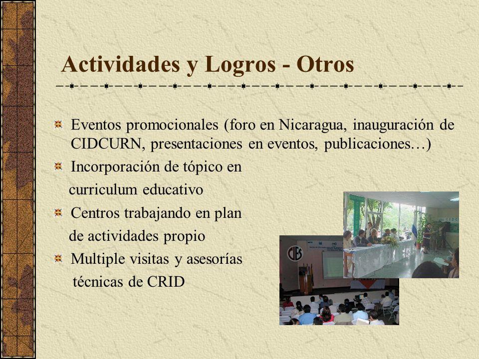 Actividades y Logros - Otros