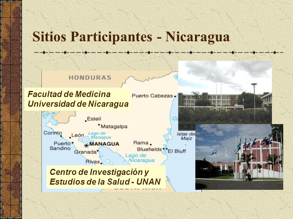 Sitios Participantes - Nicaragua