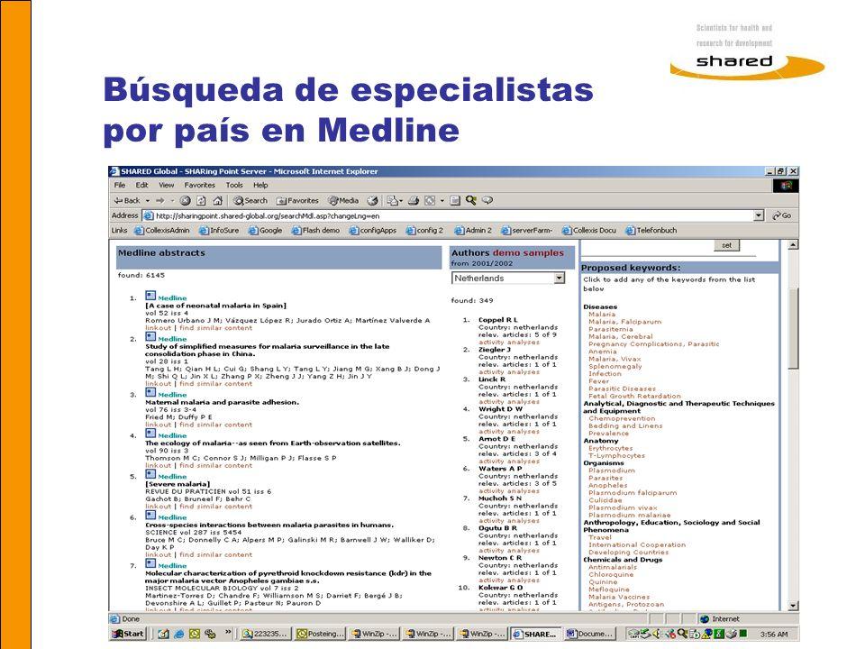Búsqueda de especialistas por país en Medline