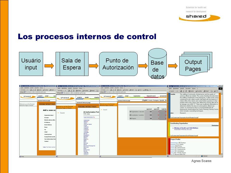 Los procesos internos de control
