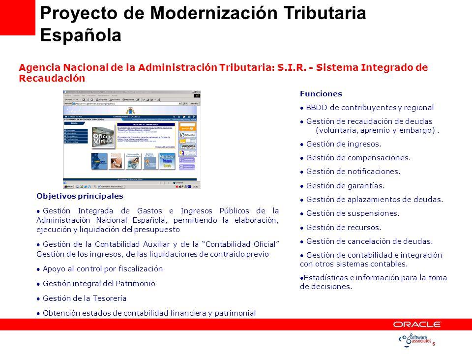 Manpower associates is a 14 ppt descargar for Oficina de gestion tributaria