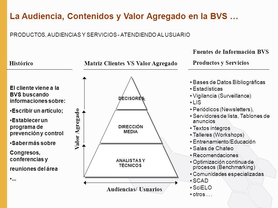 La Audiencia, Contenidos y Valor Agregado en la BVS …
