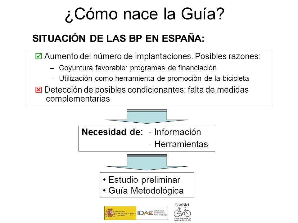 ¿Cómo nace la Guía SITUACIÓN DE LAS BP EN ESPAÑA:
