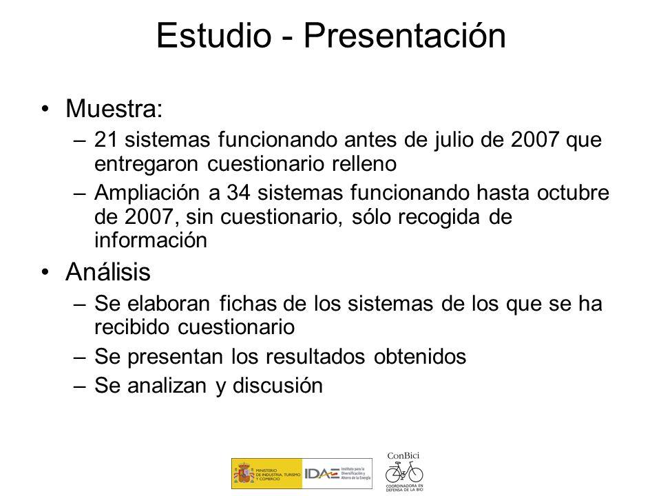 Estudio - Presentación