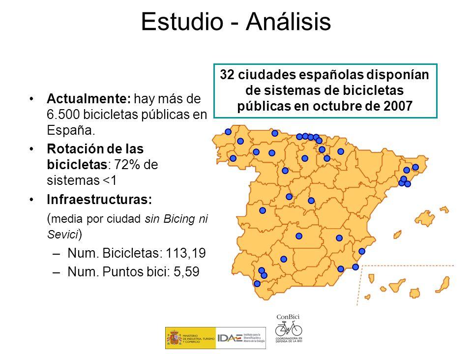 Estudio - Análisis 32 ciudades españolas disponían de sistemas de bicicletas públicas en octubre de 2007.