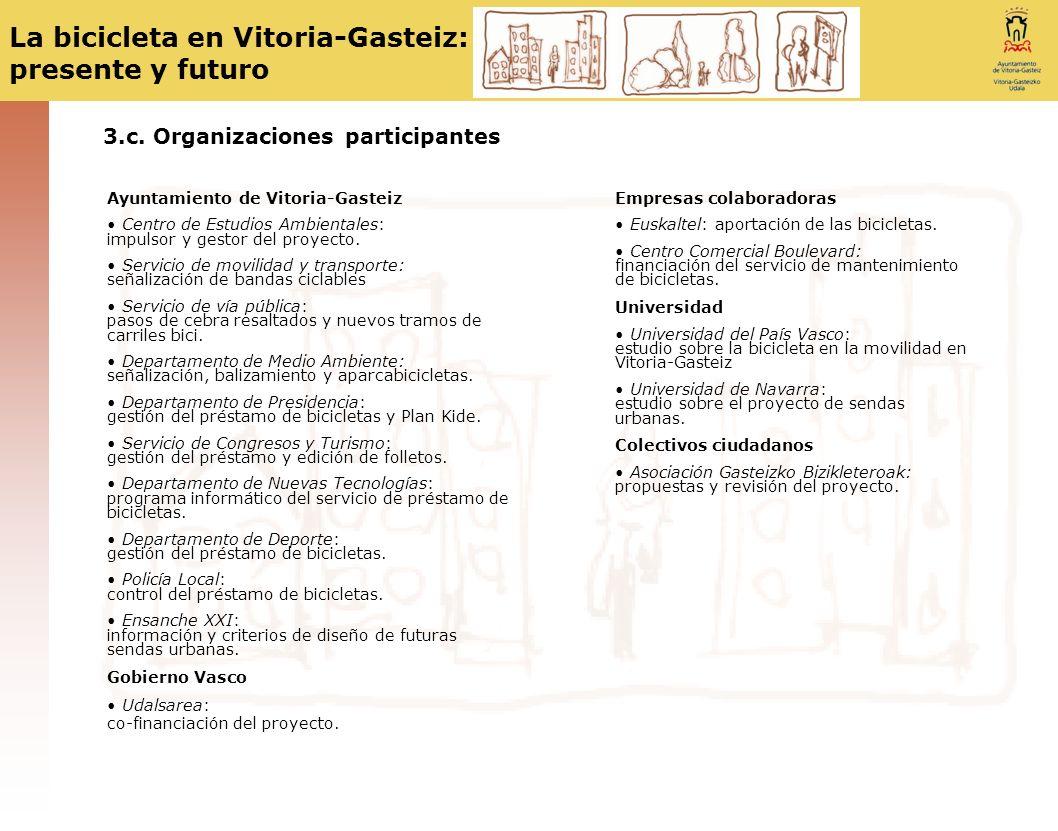 3.c. Organizaciones participantes