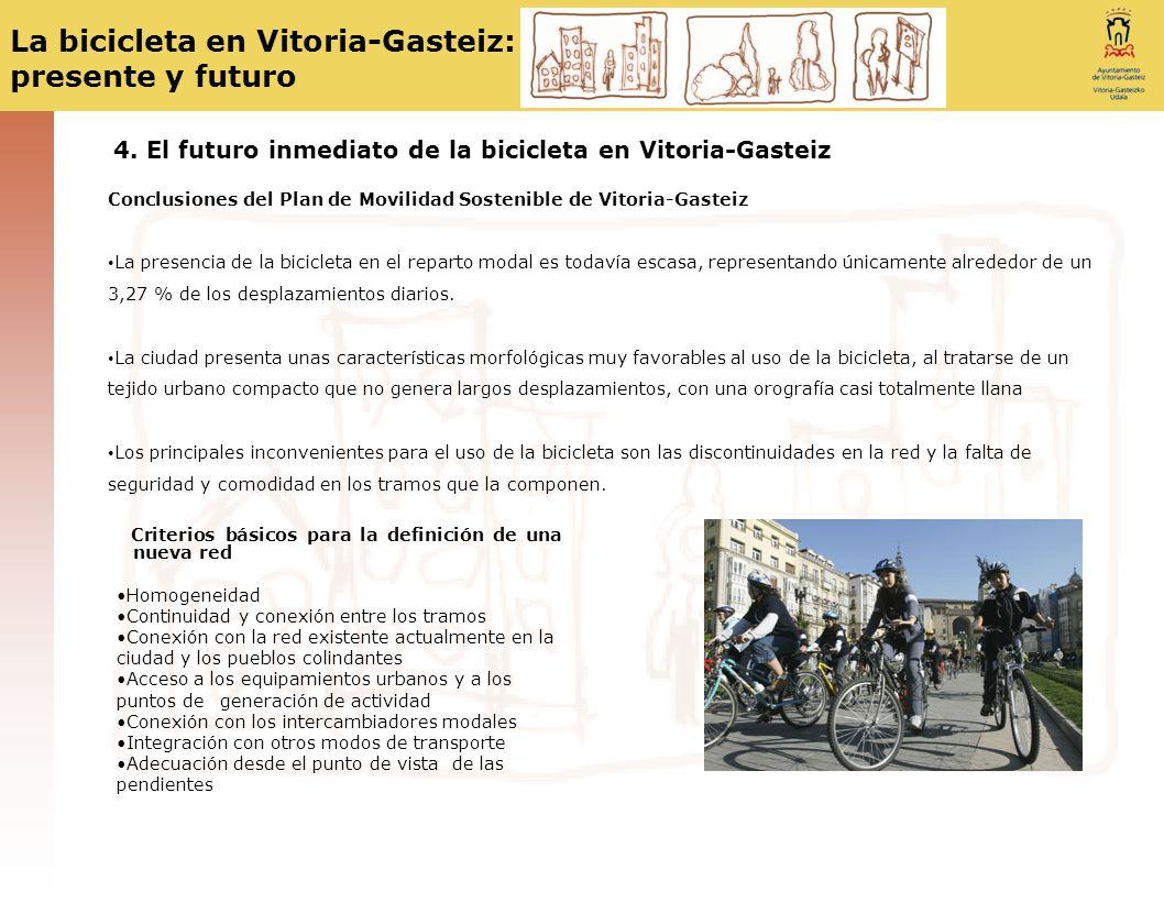 4. El futuro inmediato de la bicicleta en Vitoria-Gasteiz
