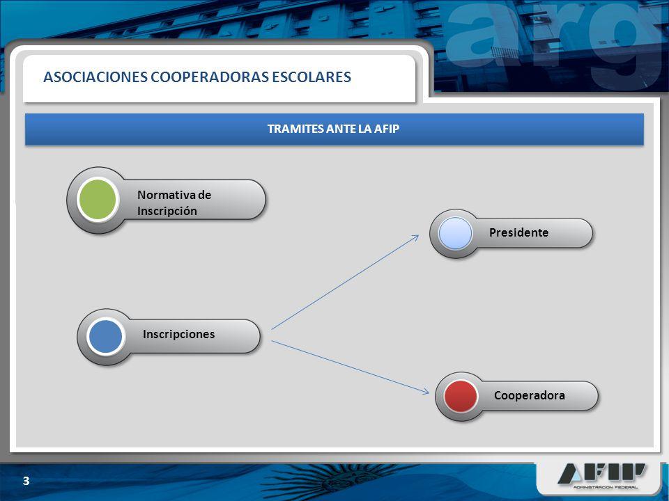 ASOCIACIONES COOPERADORAS ESCOLARES