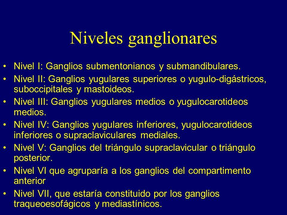 Niveles ganglionares Nivel I: Ganglios submentonianos y submandibulares.