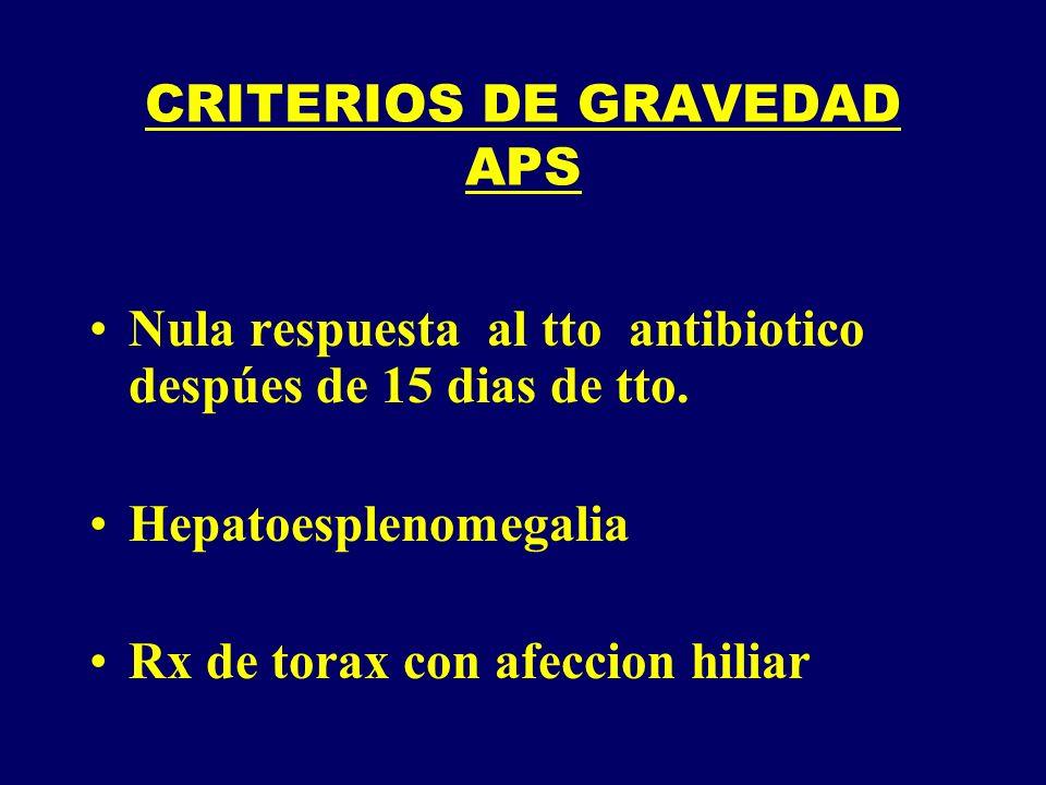 CRITERIOS DE GRAVEDAD APS